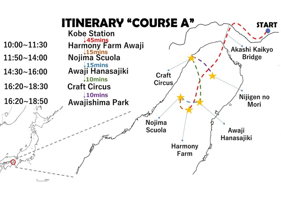 Itinerary Course A