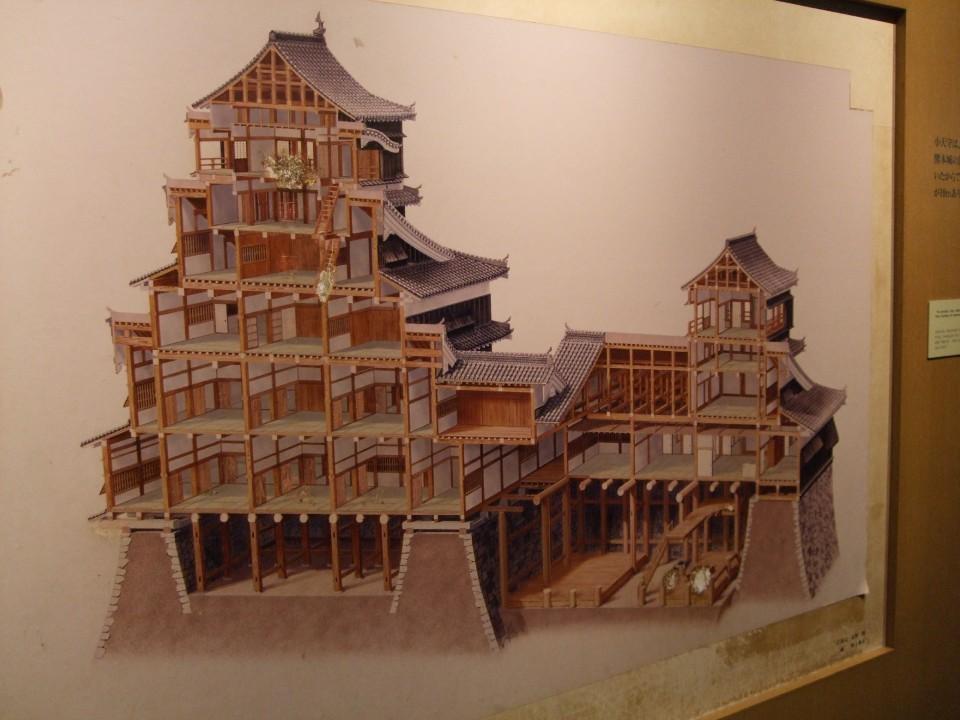 Cutaway of Kumamoto Castle