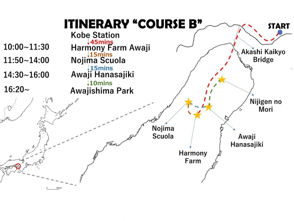 Itinerary Course B