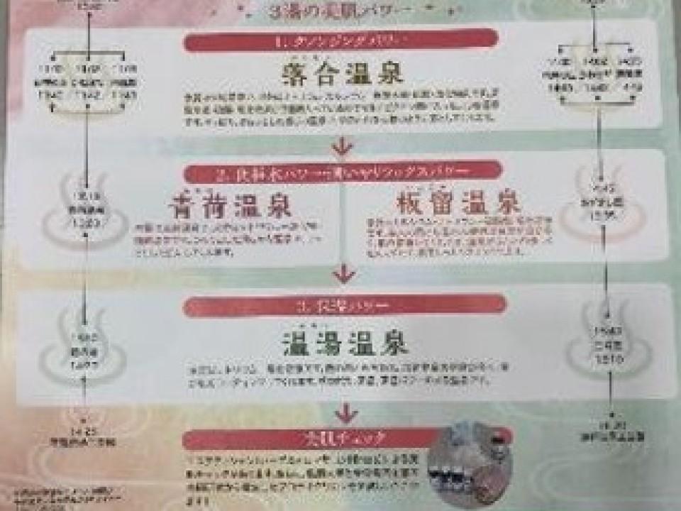 Onsen tour 1