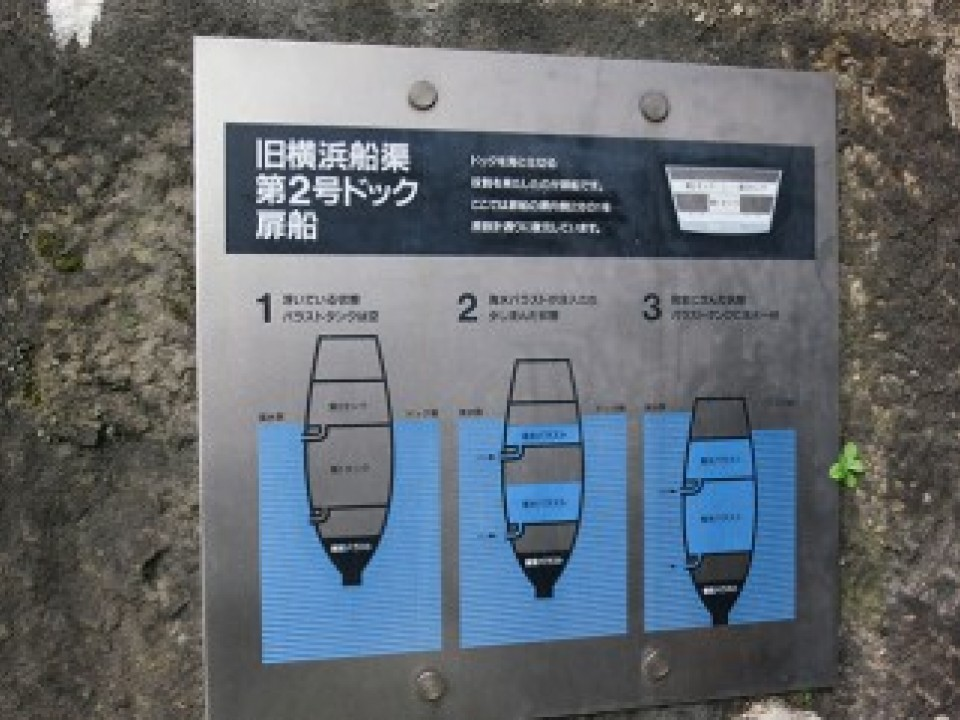 The information panel for the gate that separates the dock from the sea.