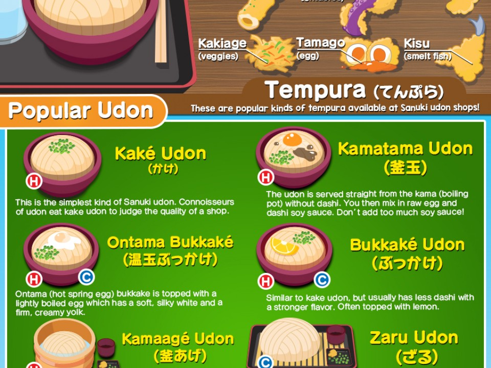 An English Guide to Sanuki Udon Infographic